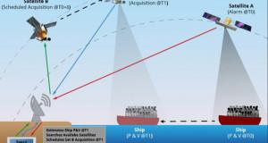 Dal Politecnico un software che riduce i costi per i salvataggi in mare