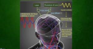 Spettroscopia emodinamica per la diagnostica dello stato cerebrale