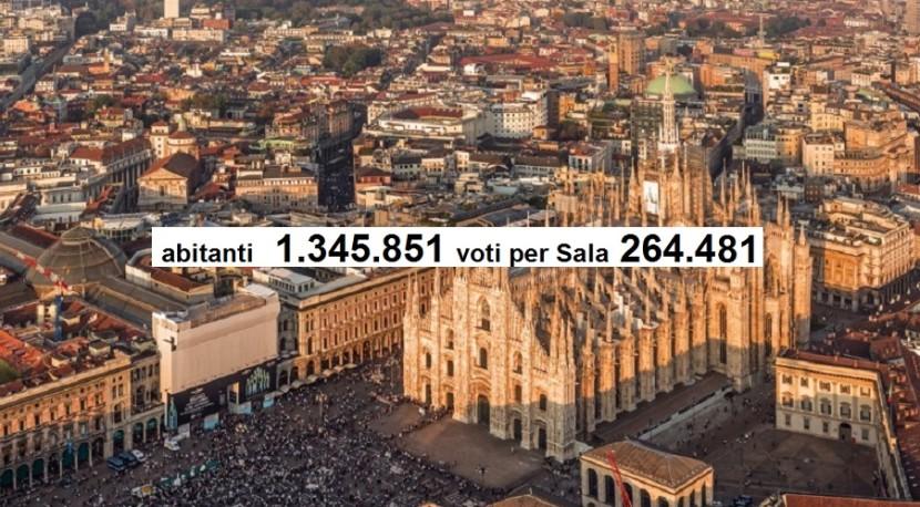 In pochi votano e una minoranza ideologica continuerà a comandare a Milano